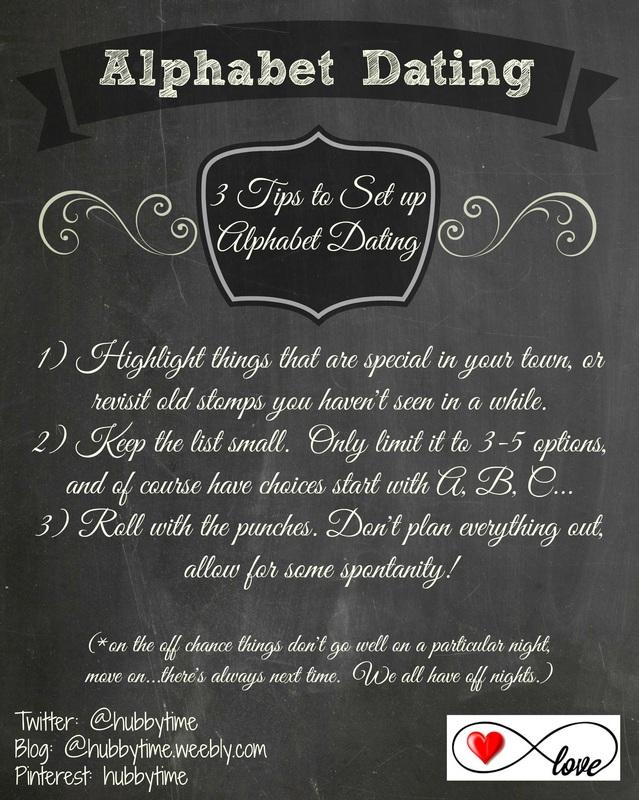 alphabet dating blog